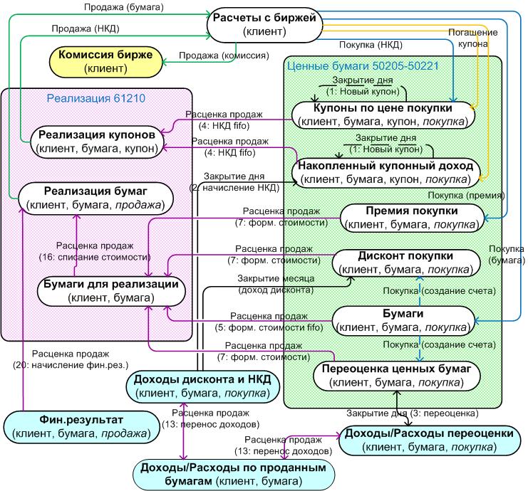 SECR-2010-maks-scheme.png