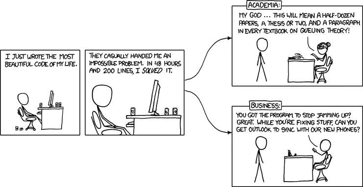 Academia vs. Business (xkcd).jpg