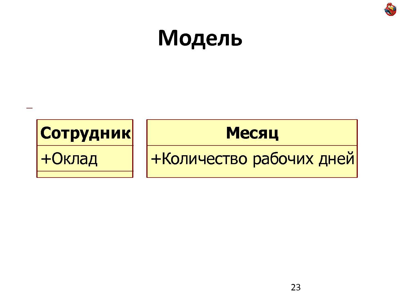 Fajl Domain Driven Design Kak Pochemu I Zachem Nikolaj Grebnev
