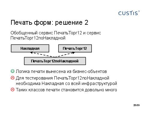 CUSTIS-Tsepkov-SoftwarePeople-2013.pdf
