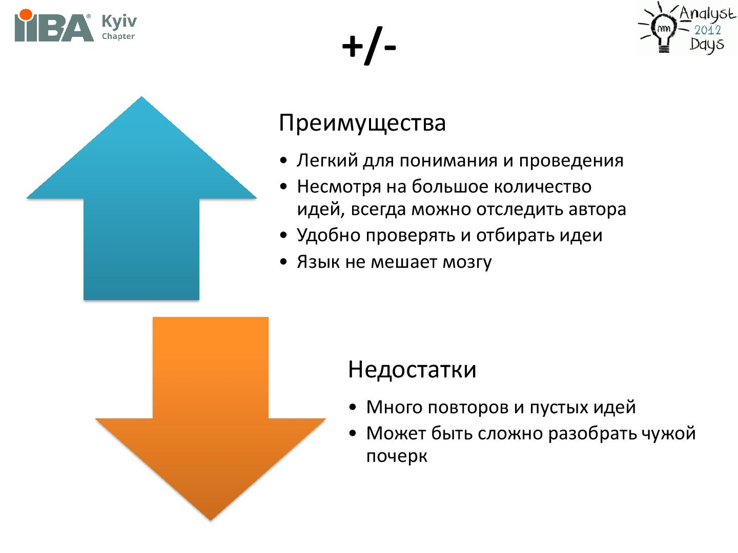 Файл:Brainstorming + Brainwriting (Ирина Крючкова, AnalystDays-2012).pdf